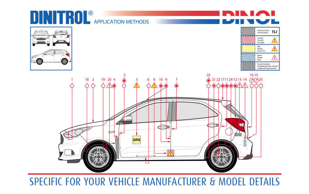 Vehicle Spray Diagram Chart Dinitrol Direct Official Uk Site