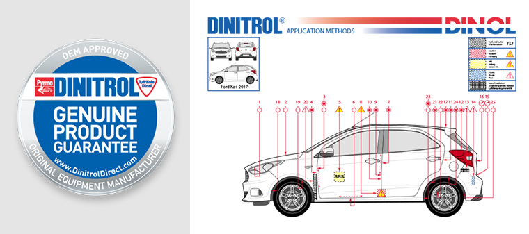 Dinitrol DIY rustproofing kit buy vehicle model spray diagram to apply cavity wax injections safely without damaging safety sensors in vehicle doors or airbags, OEM approved Dinol GMbH